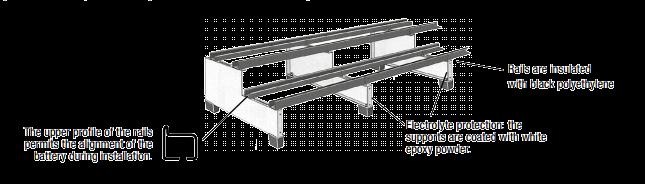 battery rack details