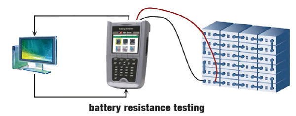battery resistance testing - I.R. tester / impedance tester