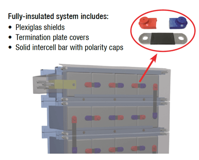 fully insulated battery system with shields covers intercell bar