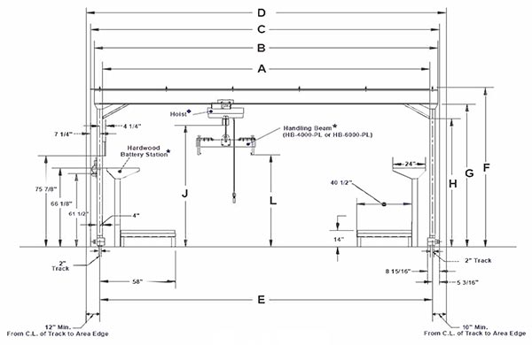 MTC HTG2 Gantry Crane Diagram w/ Dimensions