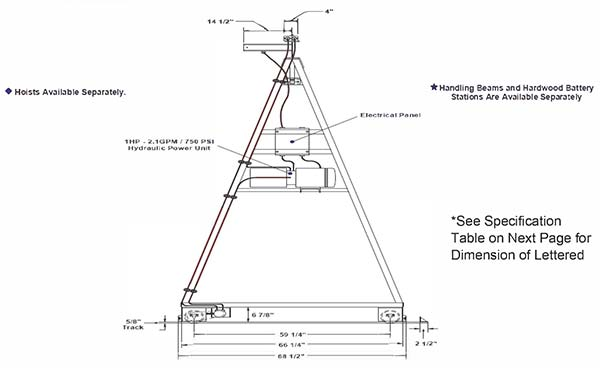 MTC HTG2 Gantry Crane Side Diagram