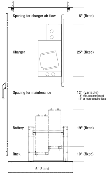 how to size a customer battery cabinet/enclosure