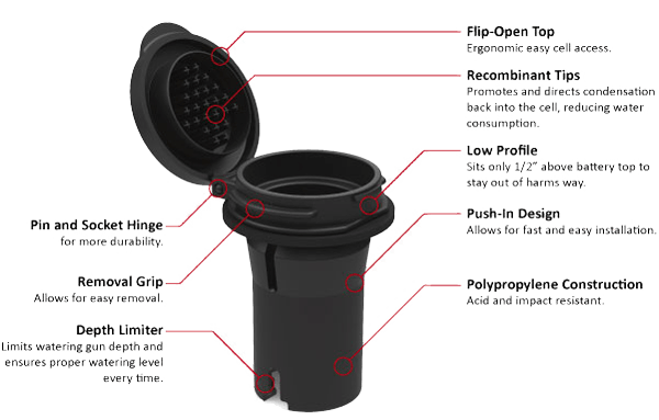 WaterWise battery watering flip top cap features callouts