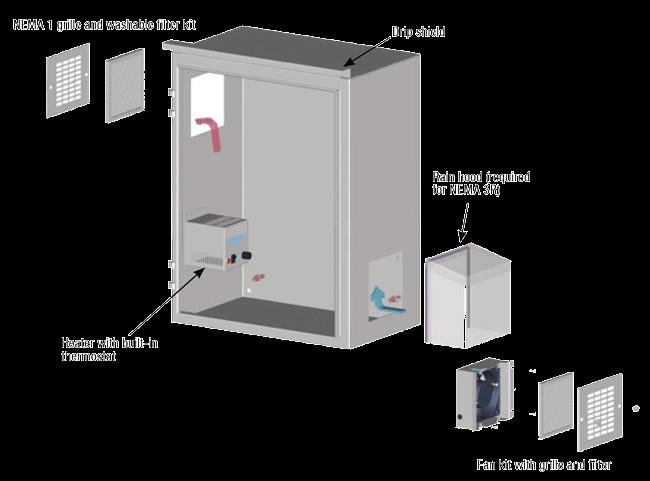 Battery Enclosure Optional Equipment