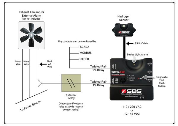 Notch Filter Temperaturecontrol Controlcircuit Circuit Diagram