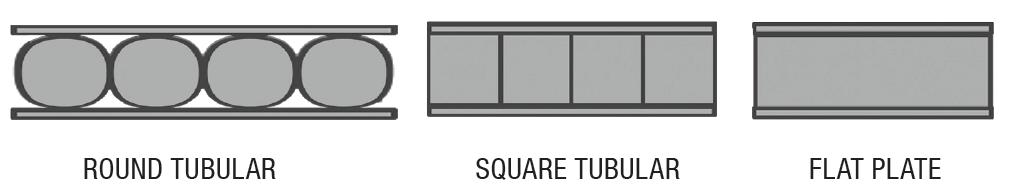 Round DIN Tubular Design